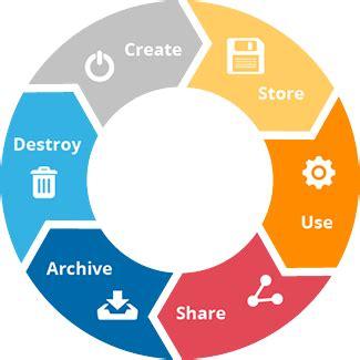 Thesis asset management client portal student